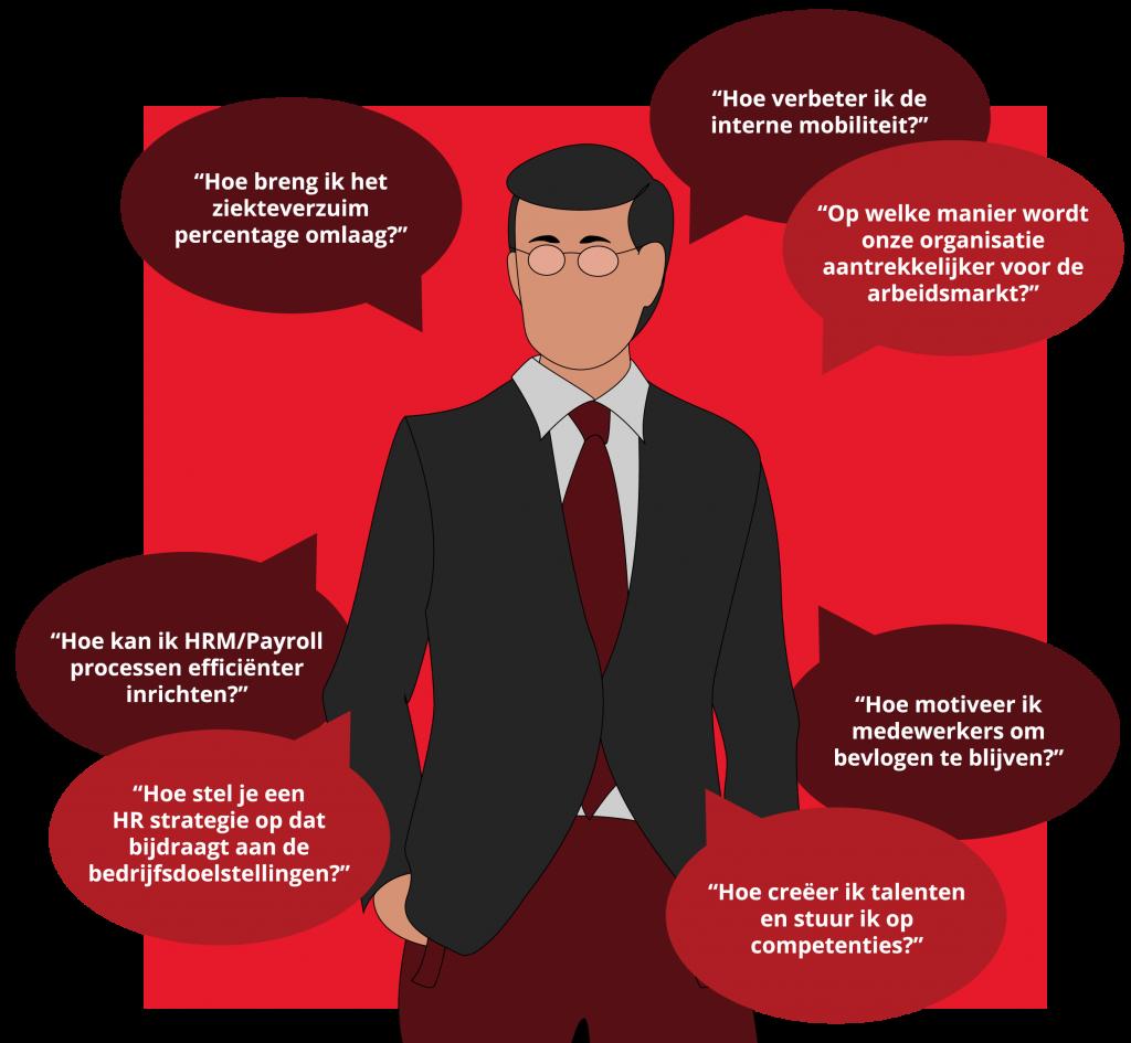 Mogelijke vragen voor een HR adviseur